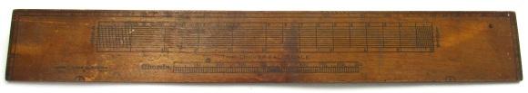 ruler34